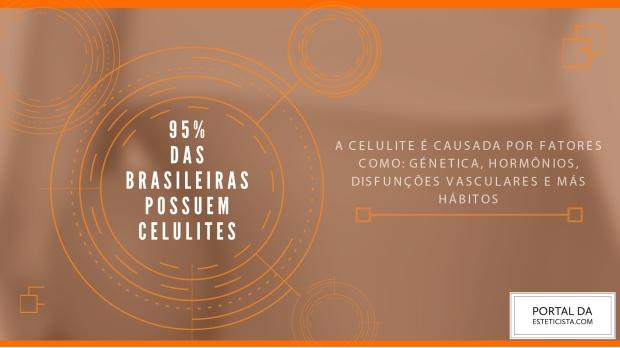 95% das brasileiras possuem celulites